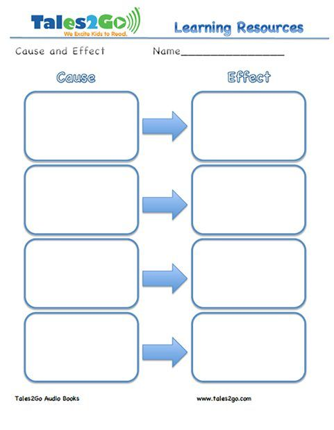 Graphic organizer overload tales2go - Wit ceruse effect ...