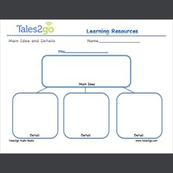 Main Idea And Details Tales2go Audio Books