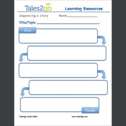 Sequencing A Story Tales2go Audio Books